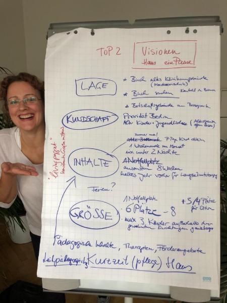 Erstes PauseHaus brainstorming